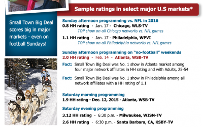 Ratings Across America 2018
